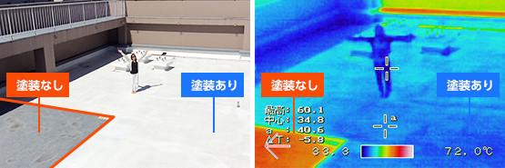 遮熱効果の図2